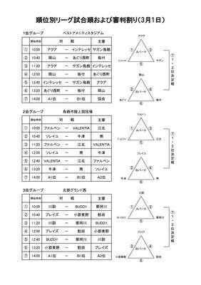 三戸杯09順位別試合順001.jpg